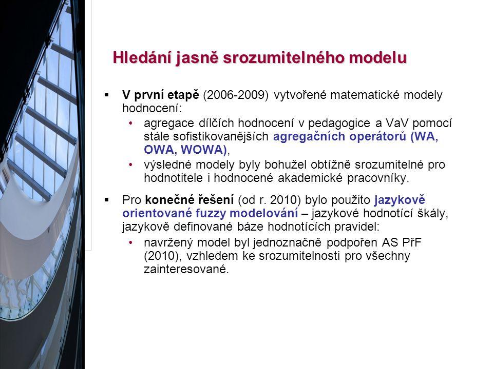 Oponentura modelu hodnocení a IS HAP  Realizace oponentury zadaná děkanem PřF: duben - květen 2012  Oponenti:  Celková filozofie hodnocení a matematický model: prof.