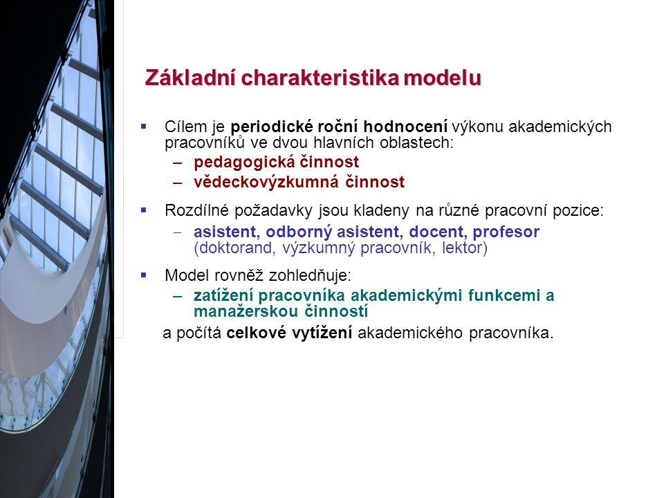 Základní charakteristika modelu  Cílem je periodické roční hodnocení výkonu akademických pracovníků ve dvou hlavních oblastech: –pedagogická činnost –vědeckovýzkumná činnost  Rozdílné požadavky jsou kladeny na různé pracovní pozice: ‒ asistent, odborný asistent, docent, profesor (doktorand, výzkumný pracovník, lektor)  Model rovněž zohledňuje: –zatížení pracovníka akademickými funkcemi a manažerskou činností a počítá celkové vytížení akademického pracovníka.