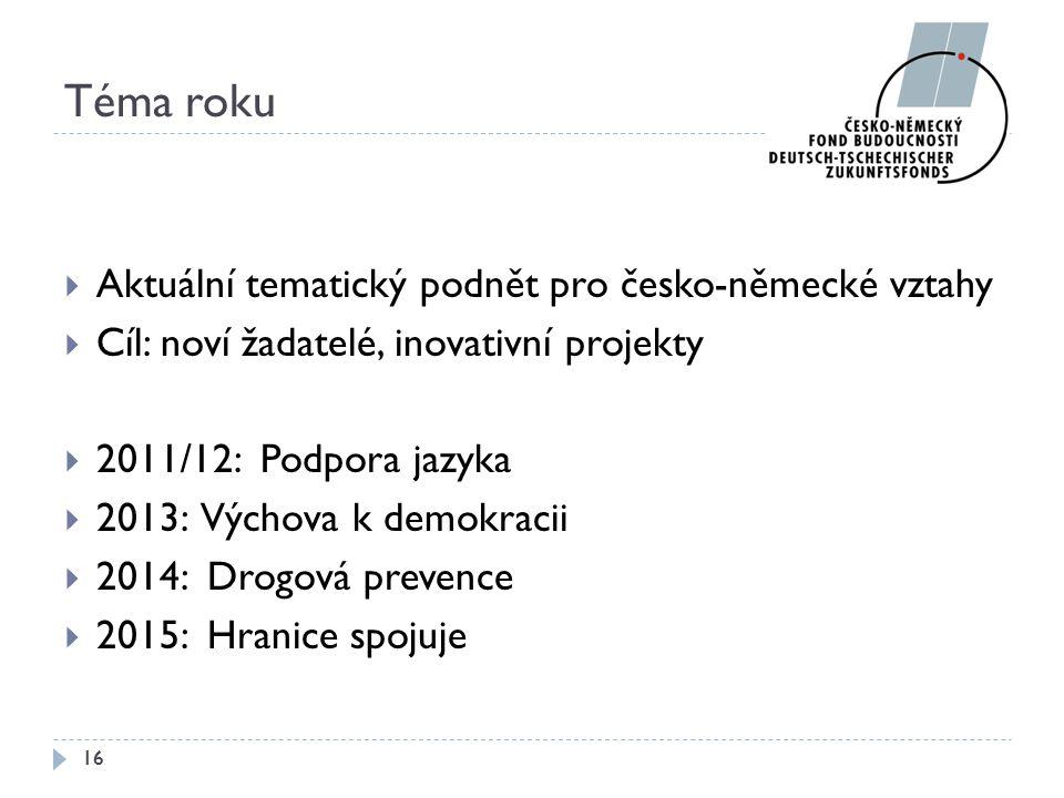 Téma roku  Aktuální tematický podnět pro česko-německé vztahy  Cíl: noví žadatelé, inovativní projekty  2011/12: Podpora jazyka  2013: Výchova k d