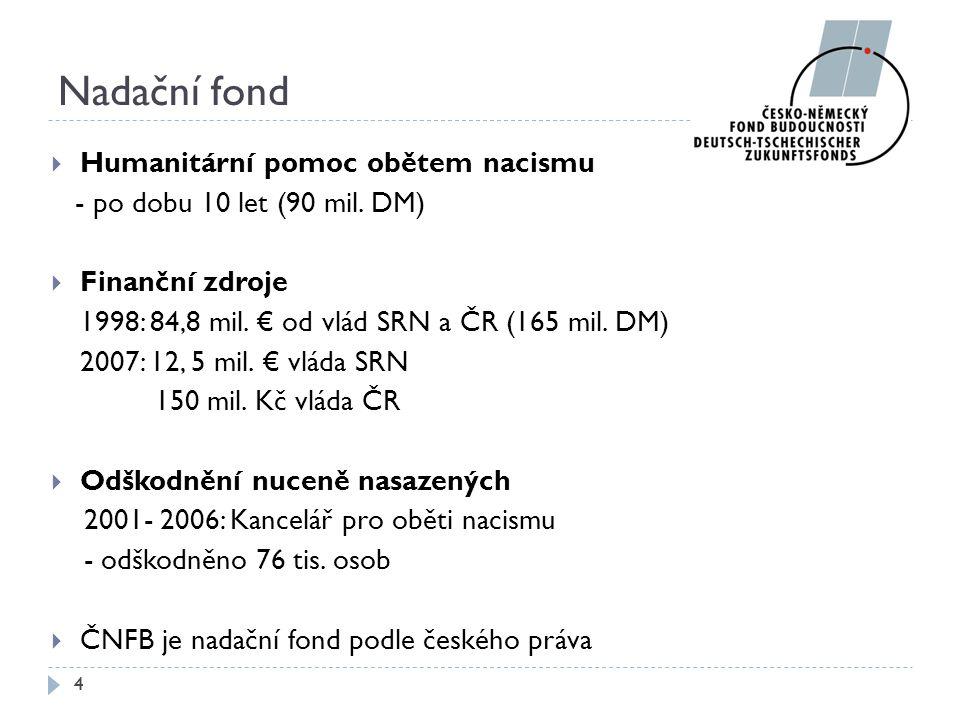 Nadační fond  Humanitární pomoc obětem nacismu - po dobu 10 let (90 mil. DM)  Finanční zdroje 1998: 84,8 mil. € od vlád SRN a ČR (165 mil. DM) 2007: