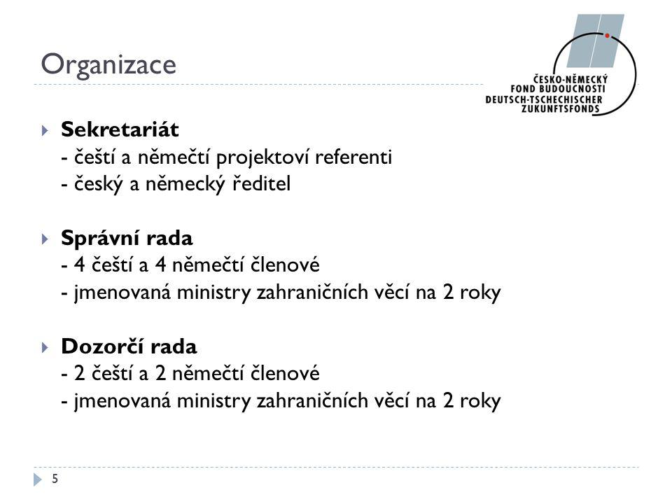 Organizace  Sekretariát - čeští a němečtí projektoví referenti - český a německý ředitel  Správní rada - 4 čeští a 4 němečtí členové - jmenovaná min