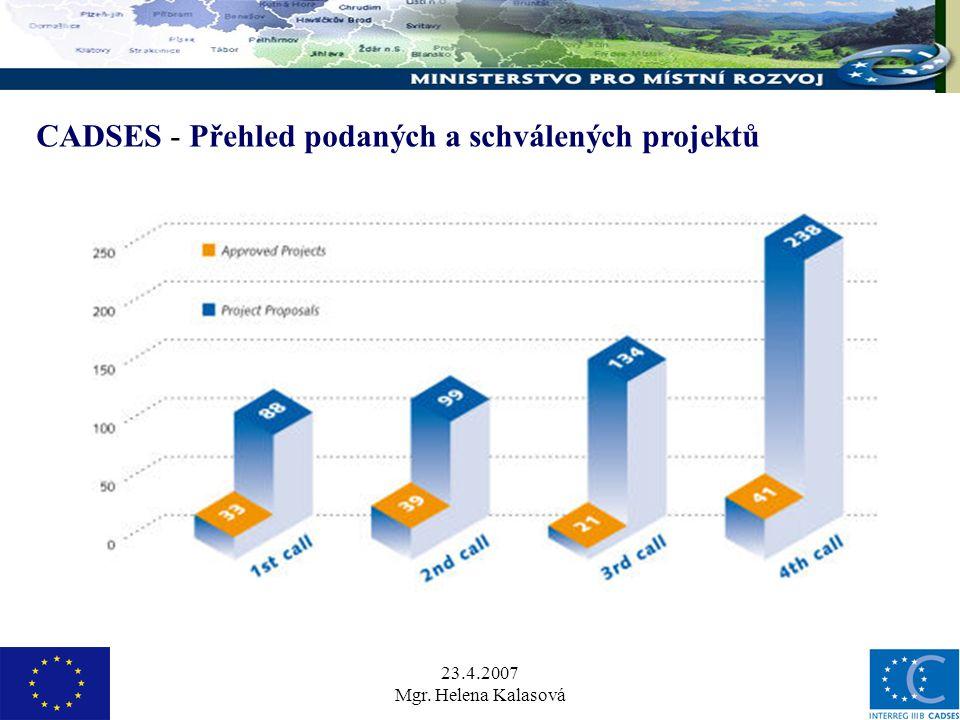 23.4.2007 Mgr. Helena Kalasová CADSES - Přehled podaných a schválených projektů
