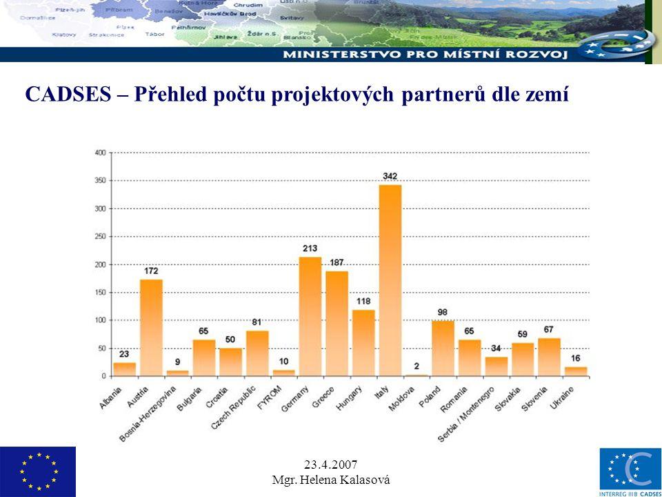 23.4.2007 Mgr. Helena Kalasová CADSES – Přehled počtu projektových partnerů dle zemí
