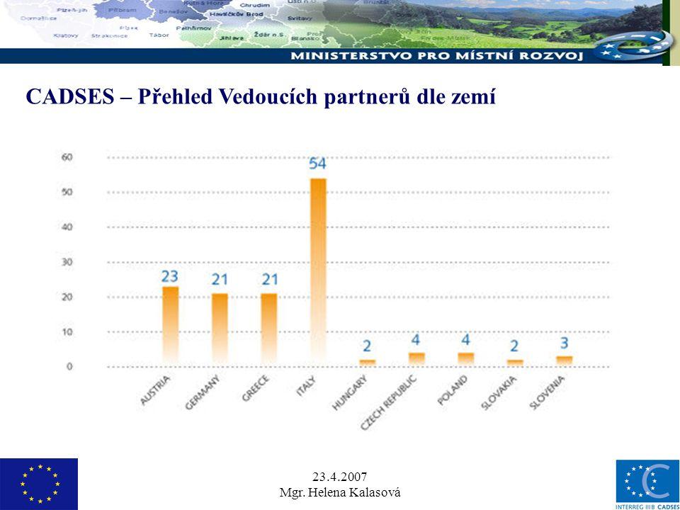 23.4.2007 Mgr. Helena Kalasová CADSES – Přehled Vedoucích partnerů dle zemí
