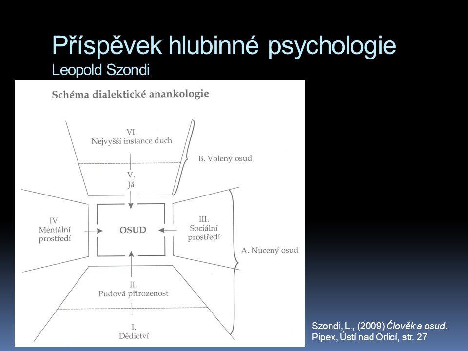 Příspěvek hlubinné psychologie Leopold Szondi Szondi, L., (2009) Člověk a osud. Pipex, Ústí nad Orlicí, str. 27