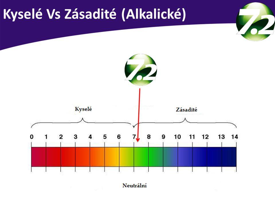 Kyselé Vs Zásadité (Alkalické)