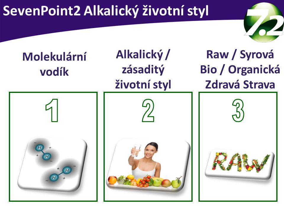 SevenPoint2 základy Molekulární vodík Raw / Syrová Bio / Organická Zdravá Strava Alkalický / zásaditý životní styl SevenPoint2 Alkalický životní styl