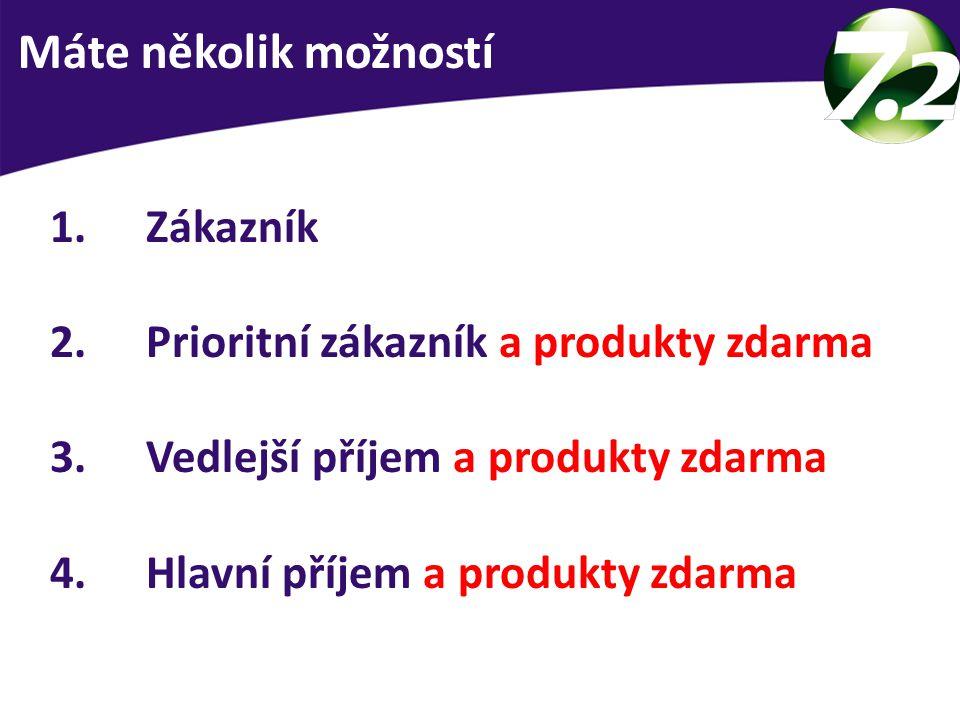1.Zákazník 2.Prioritní zákazník a produkty zdarma 3.Vedlejší příjem a produkty zdarma 4.Hlavní příjem a produkty zdarma 3 skupiny lidí Máte několik mo