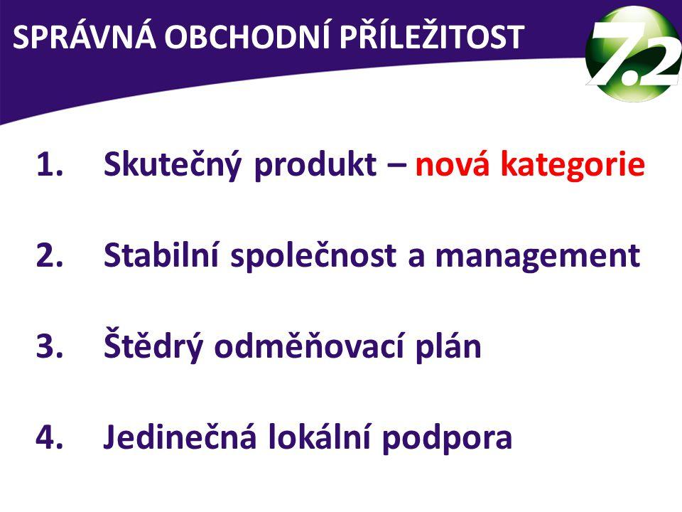 1.Skutečný produkt – nová kategorie 2.Stabilní společnost a management 3.Štědrý odměňovací plán 4.Jedinečná lokální podpora 3 skupiny lidí SPRÁVNÁ OBC