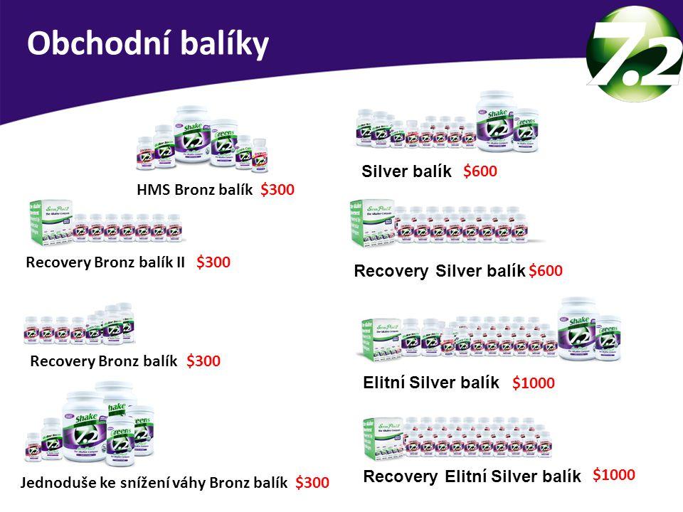 Obchodní balíky Recovery Bronz balík HMS Bronz balík Jednoduše ke snížení váhy Bronz balík $300 Silver balík Recovery Silver balík $600 Elitní Silver