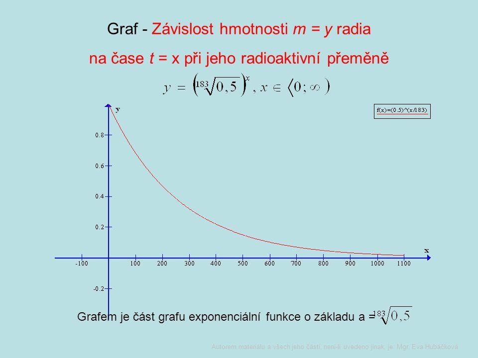 Exponenciální funkce Příklad využití Závislost hmotnosti m radioaktivní látky na čase t při její radioaktivní přeměně je dána vzorcem m 0 je počáteční