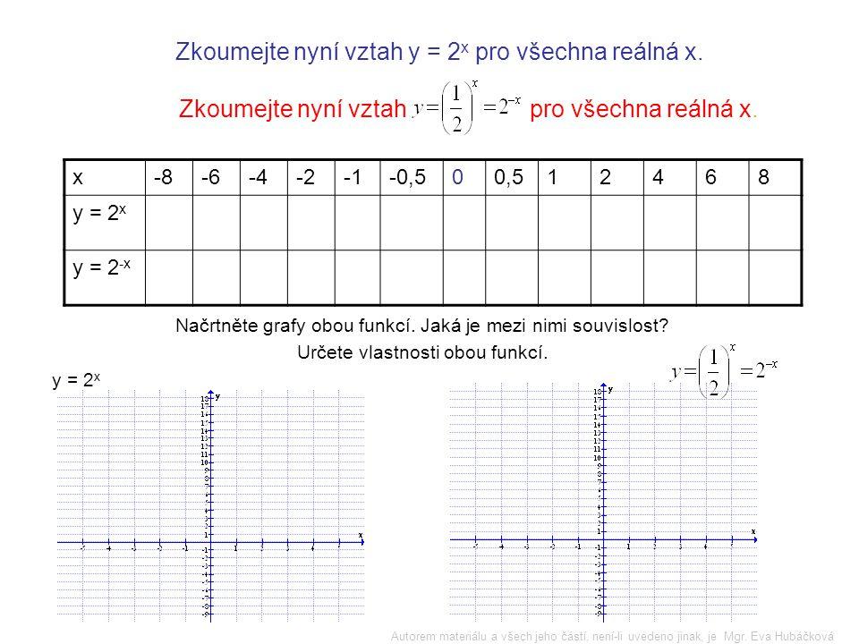 Graf - Závislost hmotnosti m = y radia na čase t = x při jeho radioaktivní přeměně Grafem je část grafu exponenciální funkce o základu a = Autorem mat