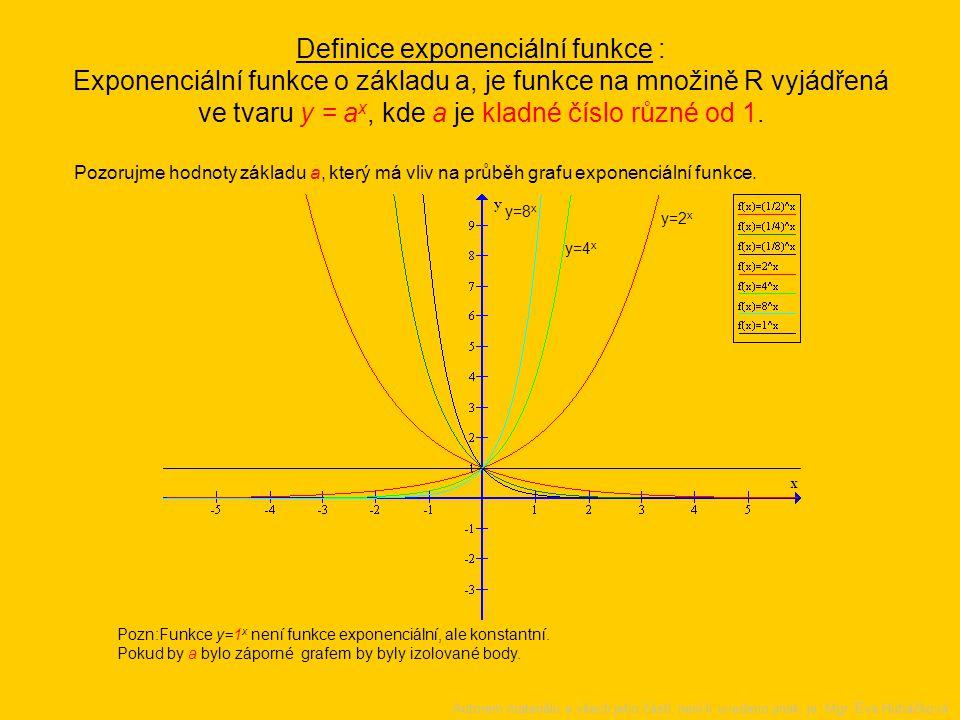 Zkoumejme nyní vztah y = 2 x pro všechna reálná x. x-8-6-4-2-0,500,512468 y0,0040,020,060,250,50,711,41241664256 Pozn: Jaký bude graf funkce ? Např. v