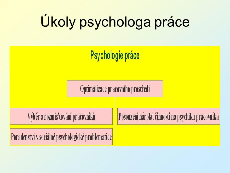 Úkoly psychologa práce