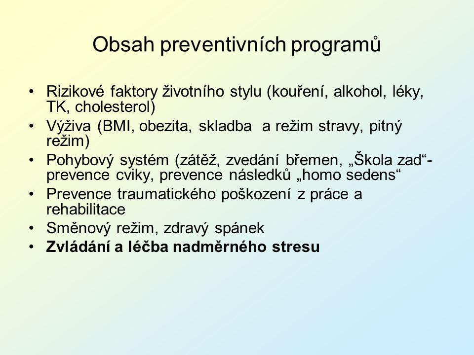 Obsah preventivních programů Rizikové faktory životního stylu (kouření, alkohol, léky, TK, cholesterol) Výživa (BMI, obezita, skladba a režim stravy,