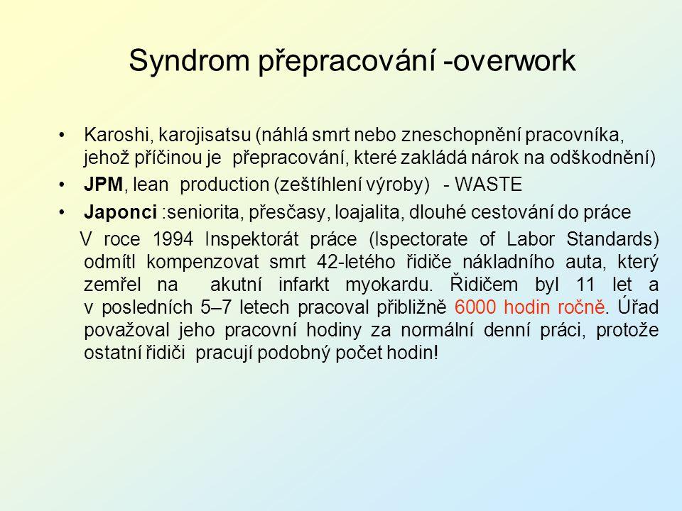 Syndrom přepracování -overwork Karoshi, karojisatsu (náhlá smrt nebo zneschopnění pracovníka, jehož příčinou je přepracování, které zakládá nárok na o