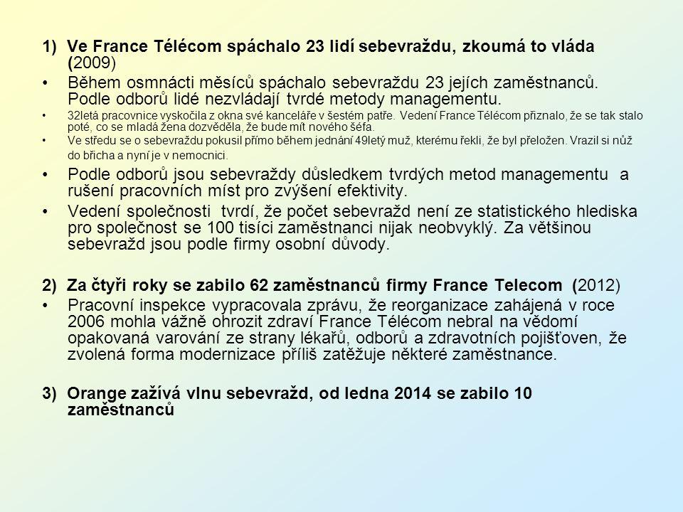 1) Ve France Télécom spáchalo 23 lidí sebevraždu, zkoumá to vláda (2009) Během osmnácti měsíců spáchalo sebevraždu 23 jejích zaměstnanců. Podle odborů