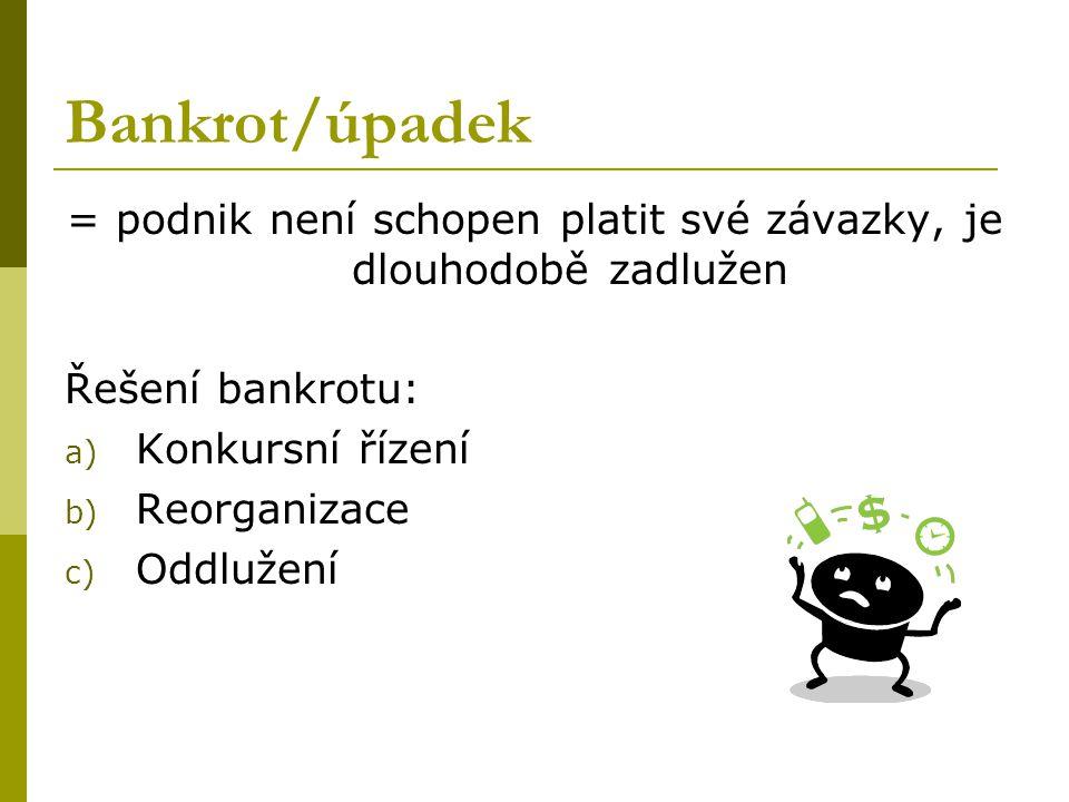 Bankrot/úpadek = podnik není schopen platit své závazky, je dlouhodobě zadlužen Řešení bankrotu: a) Konkursní řízení b) Reorganizace c) Oddlužení