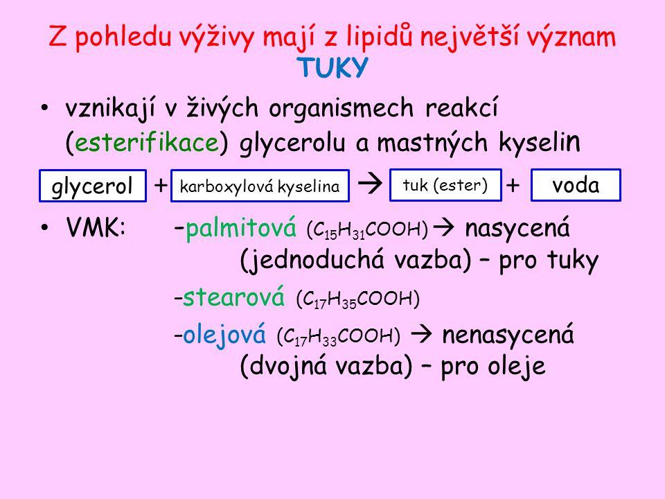 Z pohledu výživy mají z lipidů největší význam TUKY vznikají v živých organismech reakcí (esterifikace) glycerolu a mastných kyseli n +  + VMK: - palmitová (C 15 H 31 COOH)  nasycená (jednoduchá vazba) – pro tuky -stearová (C 17 H 35 COOH) -olejová (C 17 H 33 COOH)  nenasycená (dvojná vazba) – pro oleje glycerol karboxylová kyselina tuk (ester) voda