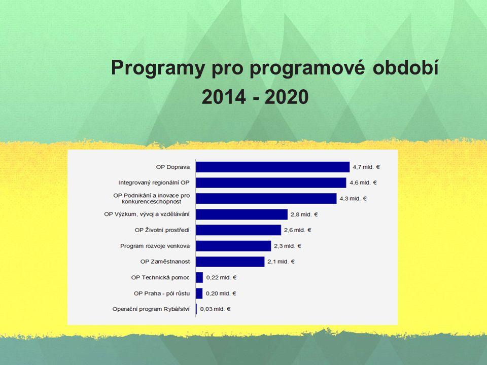 Pro nadcházející programové období 2014 - 2020 jsou připravovány nové programy, které budou spolufinancovány z Evropských strukturálních a investičních fondů (ESIF).