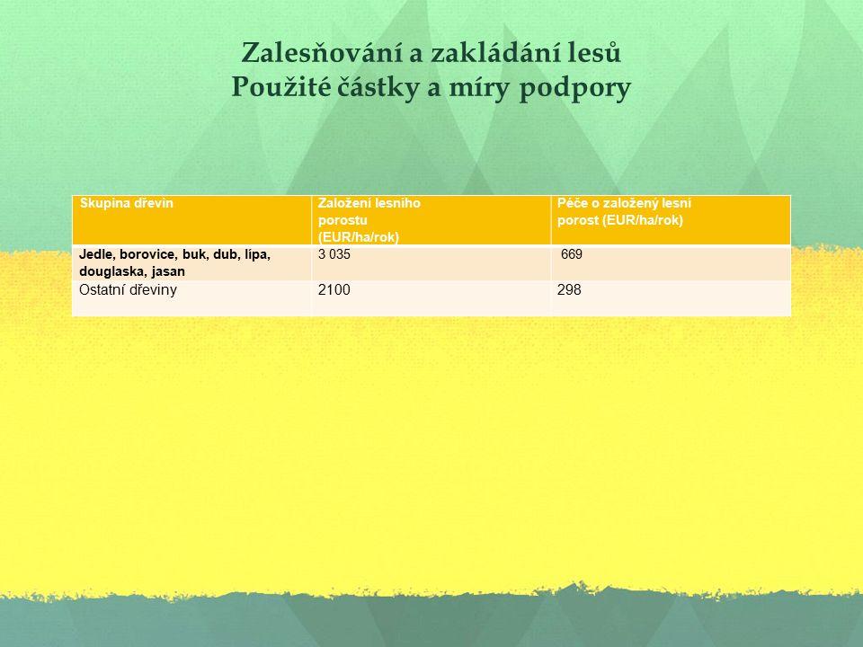 Zalesňování a zakládání lesů Použité částky a míry podpory Skupina dřevin Založení lesního porostu (EUR/ha/rok) Péče o založený lesní porost (EUR/ha/rok) Jedle, borovice, buk, dub, lípa, douglaska, jasan 3 035 669 Ostatní dřeviny2100298