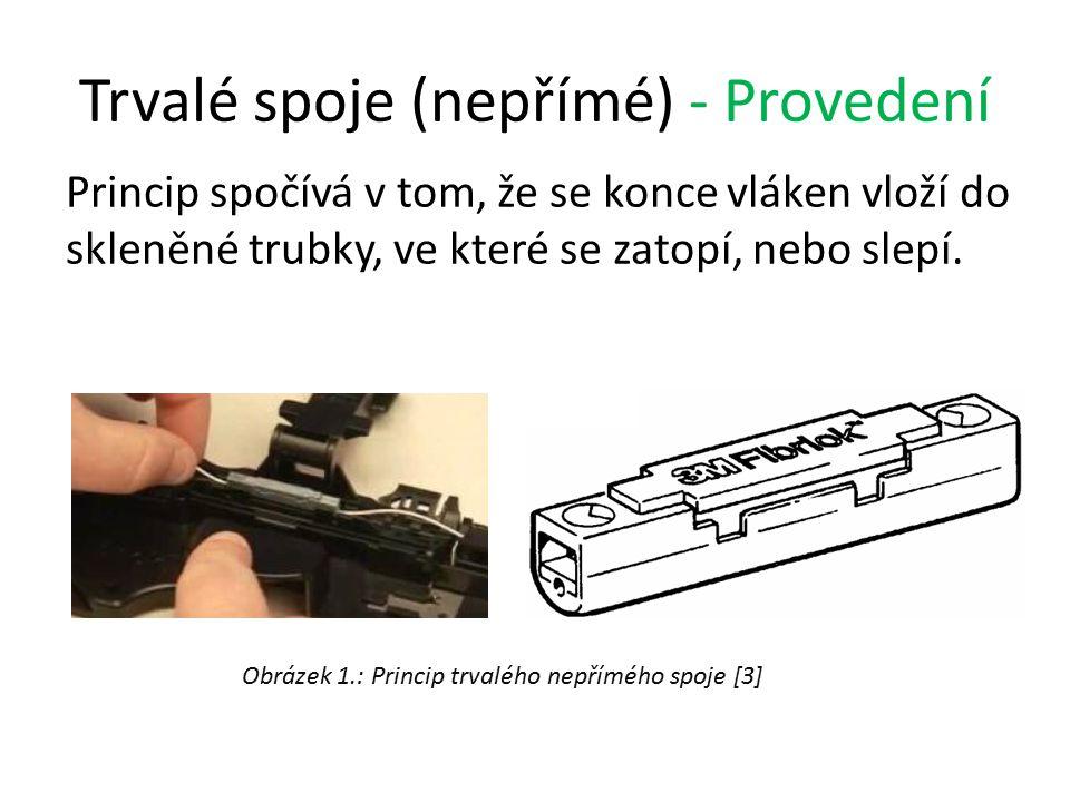 Trvalé spoje (nepřímé) - Provedení Princip spočívá v tom, že se konce vláken vloží do skleněné trubky, ve které se zatopí, nebo slepí.