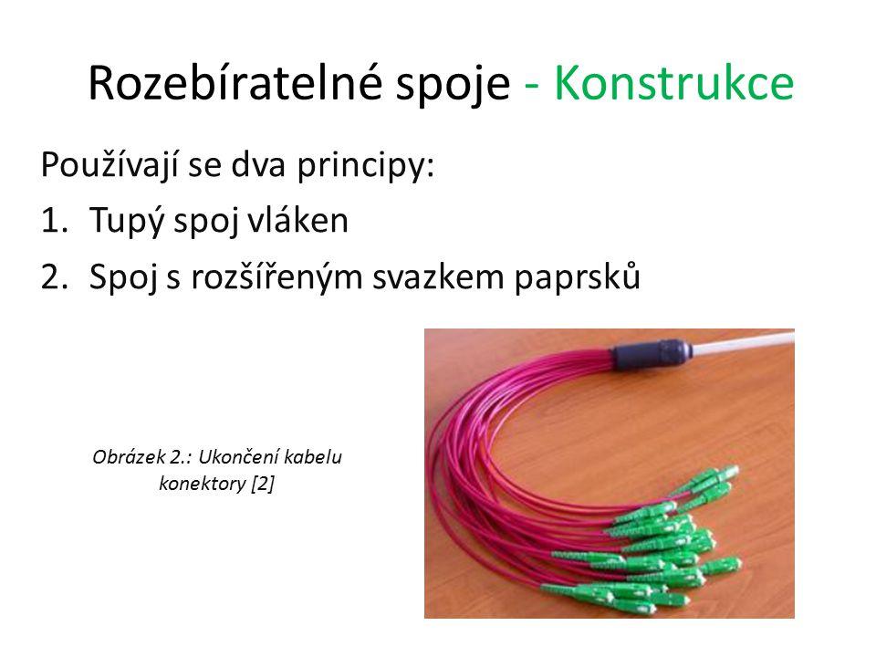 Rozebíratelné spoje - Konstrukce Používají se dva principy: 1.Tupý spoj vláken 2.Spoj s rozšířeným svazkem paprsků Obrázek 2.: Ukončení kabelu konektory [2]