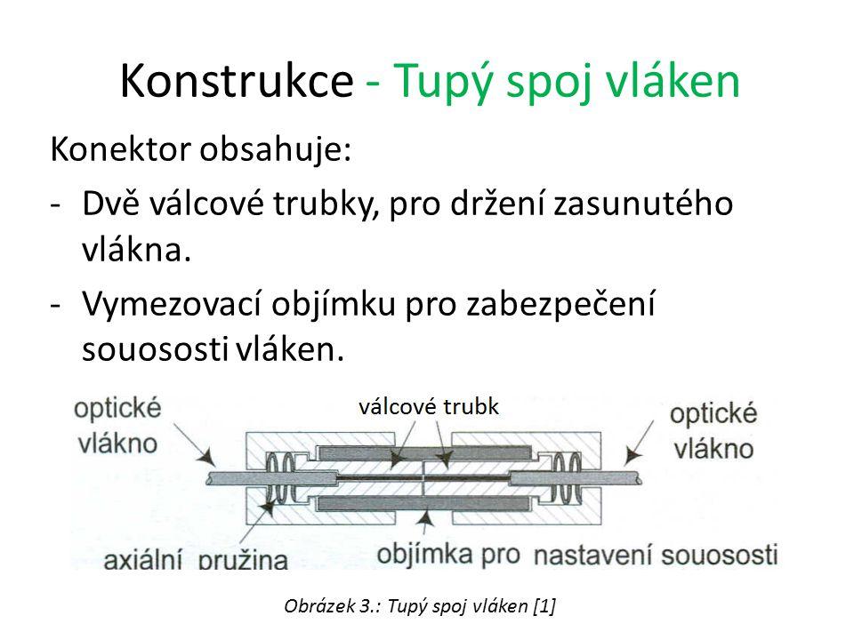 Konstrukce - Tupý spoj vláken Konektor obsahuje: -Dvě válcové trubky, pro držení zasunutého vlákna. -Vymezovací objímku pro zabezpečení souososti vlák