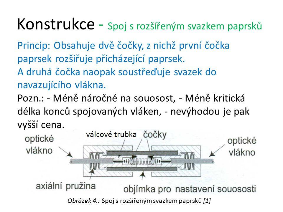 Konstrukce - Spoj s rozšířeným svazkem paprsků Obrázek 4.: Spoj s rozšířeným svazkem paprsků [1] Princip: Obsahuje dvě čočky, z nichž první čočka paprsek rozšiřuje přicházející paprsek.