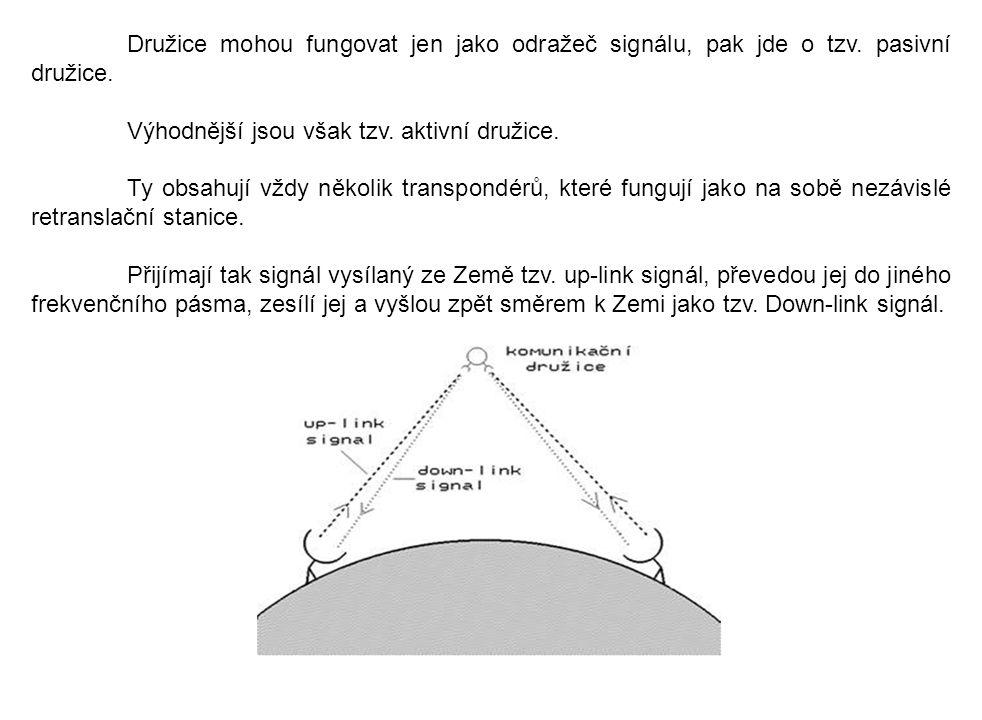 Družice mohou fungovat jen jako odražeč signálu, pak jde o tzv.