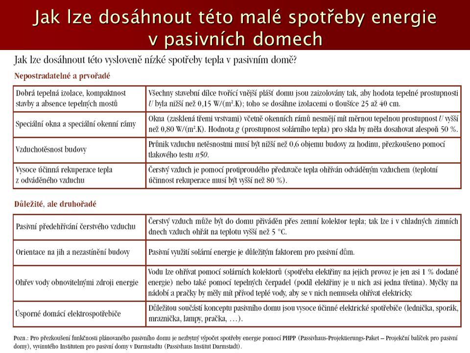 Dotace a podpory rozvoje v ČR 1.