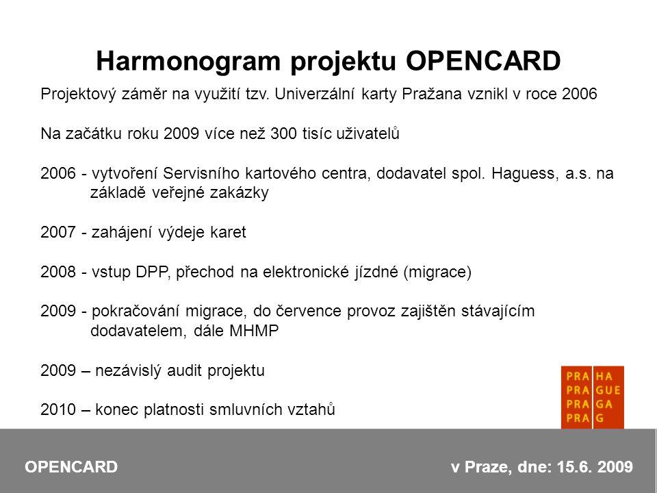 Harmonogram projektu OPENCARD Projektový záměr na využití tzv.