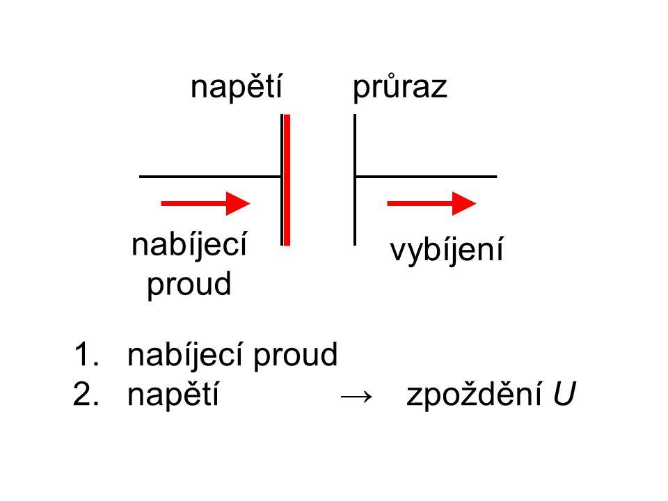 napětí nabíjecí proud vybíjení průraz 1.nabíjecí proud 2.napětí →zpoždění U