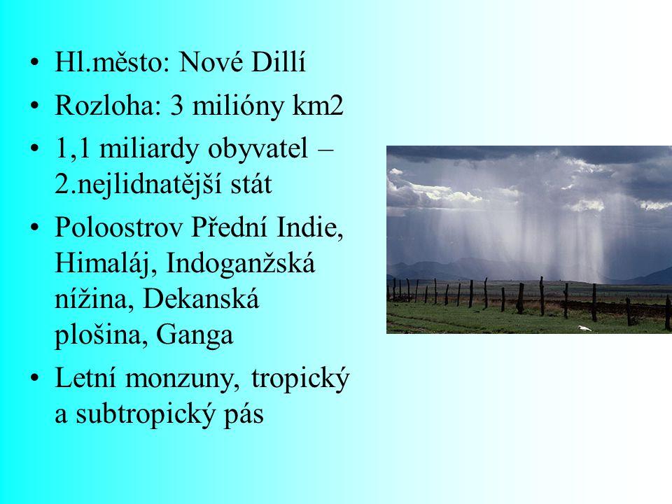 Hl.město: Nové Dillí Rozloha: 3 milióny km2 1,1 miliardy obyvatel – 2.nejlidnatější stát Poloostrov Přední Indie, Himaláj, Indoganžská nížina, Dekansk