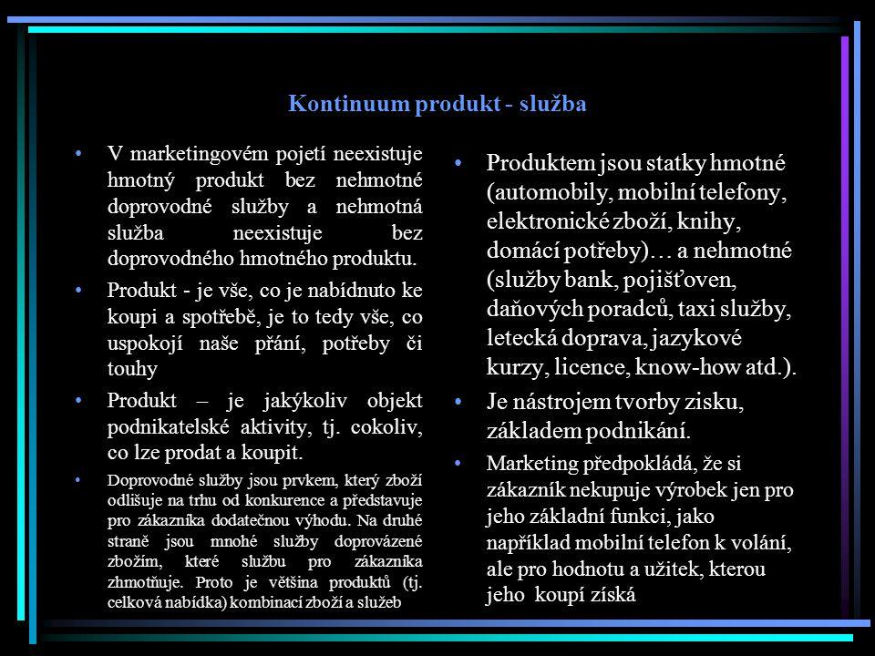 Kontinuum produkt - služba V marketingovém pojetí neexistuje hmotný produkt bez nehmotné doprovodné služby a nehmotná služba neexistuje bez doprovodného hmotného produktu.