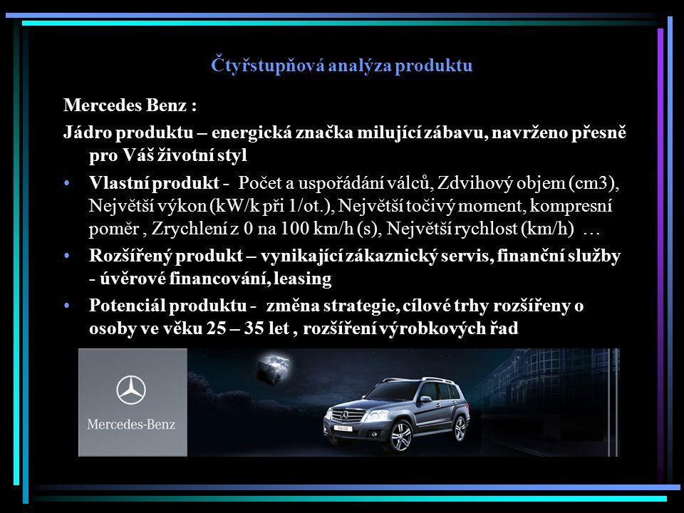 Čtyřstupňová analýza produktu Mercedes Benz : Jádro produktu – energická značka milující zábavu, navrženo přesně pro Váš životní styl Vlastní produkt - Počet a uspořádání válců, Zdvihový objem (cm3), Největší výkon (kW/k při 1/ot.), Největší točivý moment, kompresní poměr, Zrychlení z 0 na 100 km/h (s), Největší rychlost (km/h) … Rozšířený produkt – vynikající zákaznický servis, finanční služby - úvěrové financování, leasing Potenciál produktu - změna strategie, cílové trhy rozšířeny o osoby ve věku 25 – 35 let, rozšíření výrobkových řad