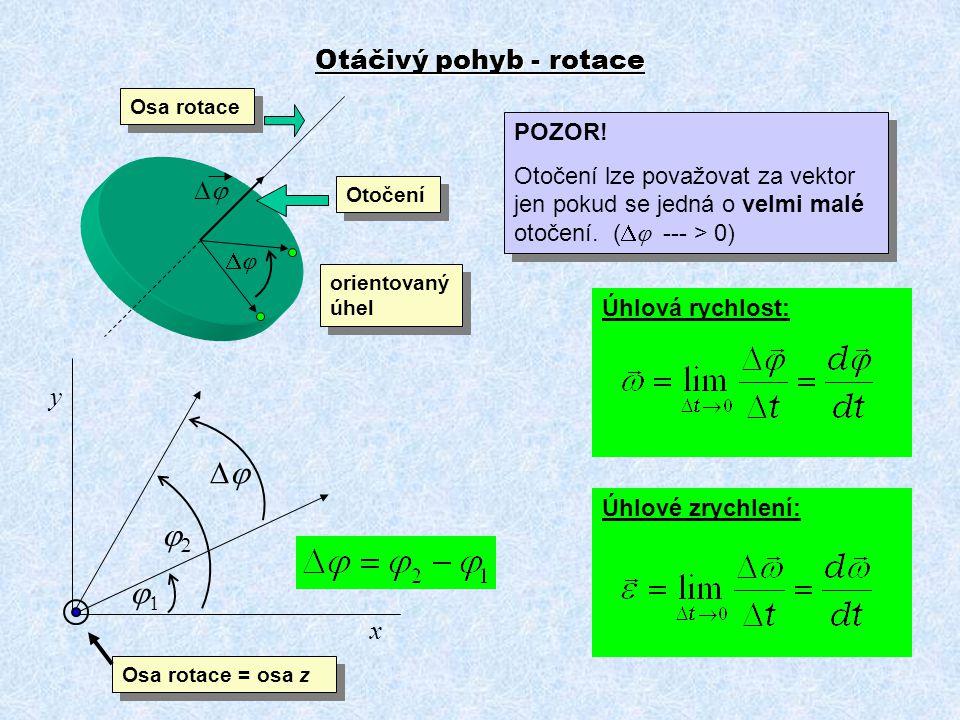 Otáčivý pohyb - rotace Úhlová rychlost: Úhlové zrychlení:   Osa rotace orientovaný úhel Otočení    x y Osa rotace = osa z POZOR! O