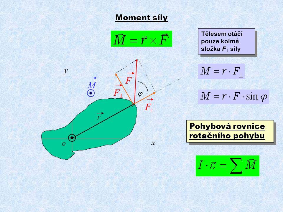 Moment síly x  F o r y M FF F || Tělesem otáčí pouze kolmá složka F  síly Pohybová rovnice rotačního pohybu