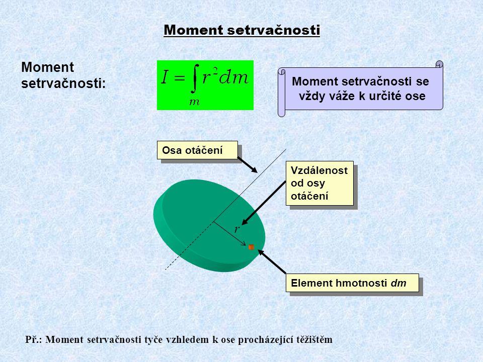 Moment setrvačnosti Př.: Moment setrvačnosti tyče vzhledem k ose procházející těžištěm Vzdálenost od osy otáčení Element hmotnosti dm r Moment setrvač