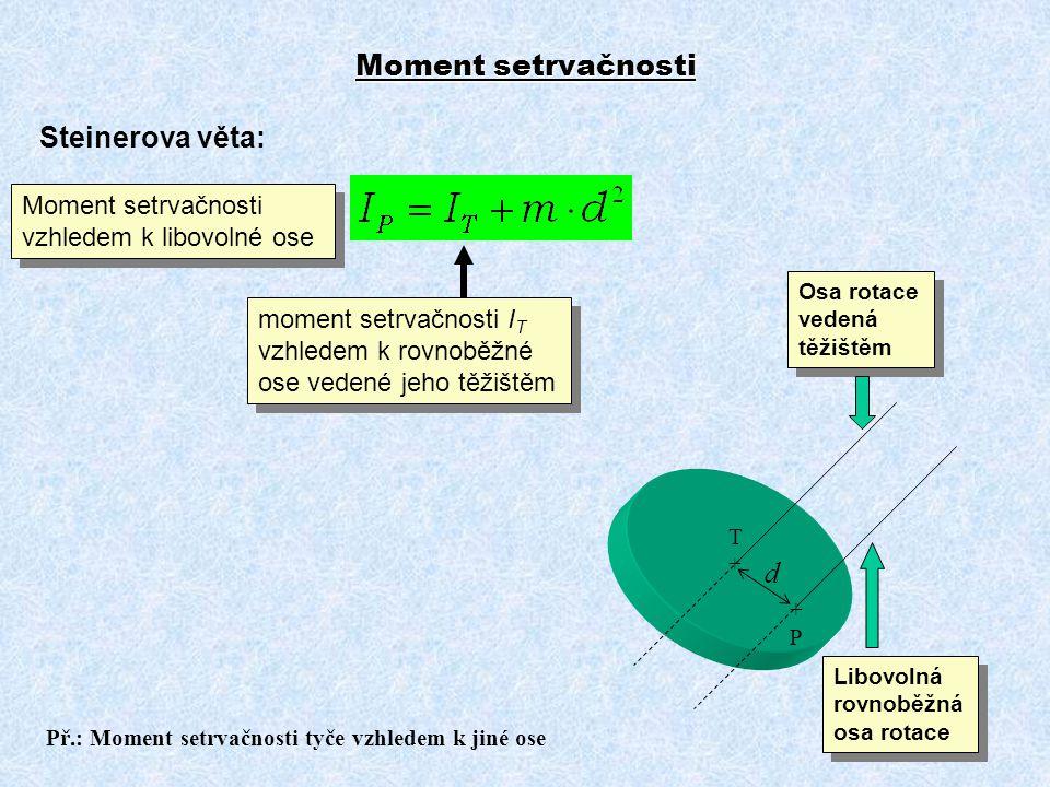Moment setrvačnosti Př.: Moment setrvačnosti tyče vzhledem k jiné ose Steinerova věta: Osa rotace vedená těžištěm Libovolná rovnoběžná osa rotace d Mo