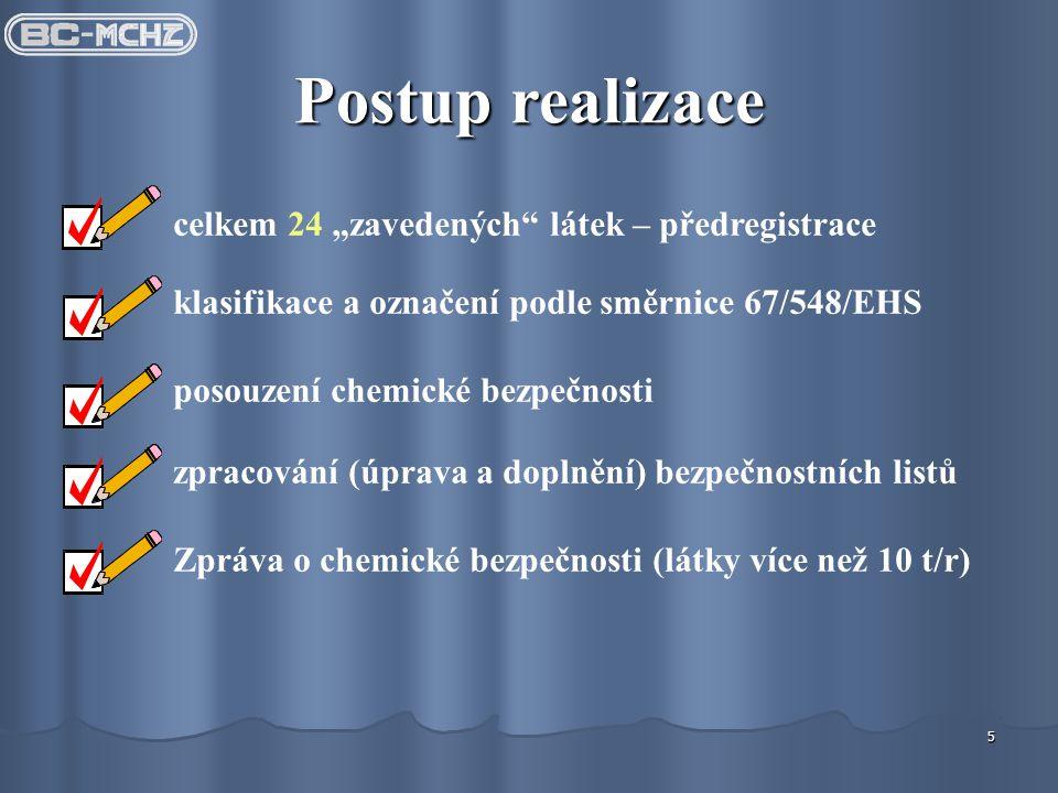 """5 celkem 24 """"zavedených látek – předregistrace klasifikace a označení podle směrnice 67/548/EHS posouzení chemické bezpečnosti zpracování (úprava a doplnění) bezpečnostních listů Zpráva o chemické bezpečnosti (látky více než 10 t/r) Postup realizace"""