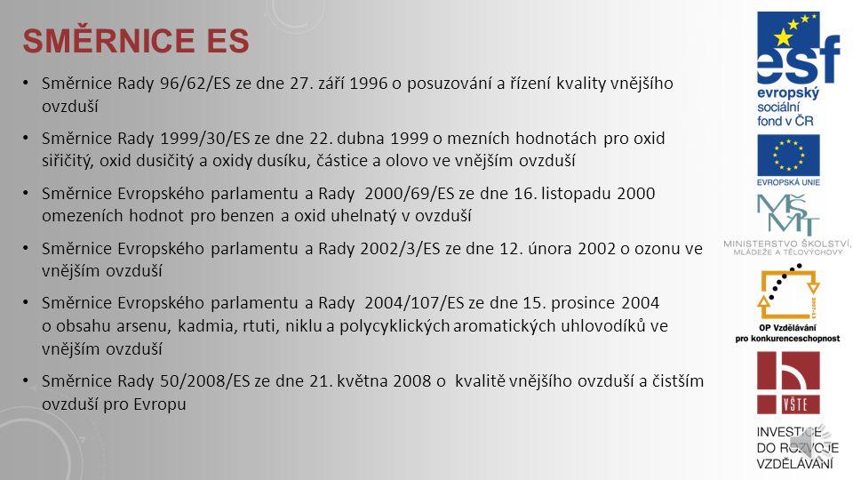 DALŠÍ LEGISLATIVA TÝKAJÍCÍ SE OCHRANY ZDRAVÍ Vyhláška č.