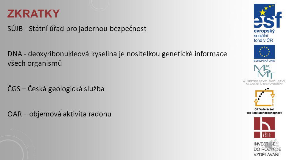 OSTATNÍ LEGISLATIVA TÝKAJÍCÍ SE OCHRANY ZDRAVÍ Zákon č.