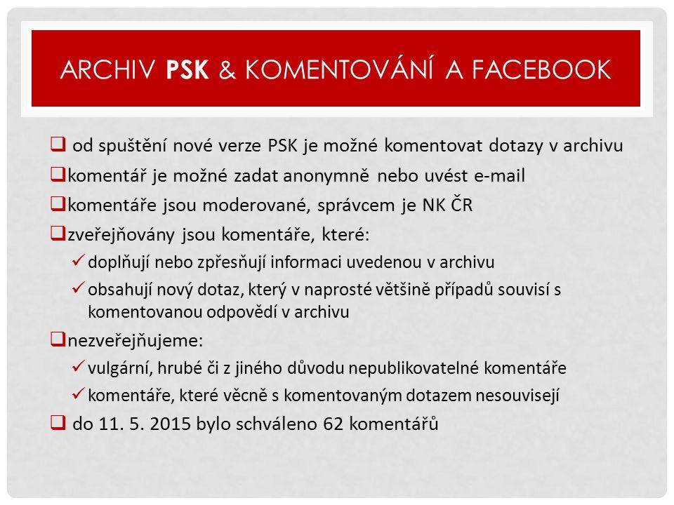  od spuštění nové verze PSK je možné komentovat dotazy v archivu  komentář je možné zadat anonymně nebo uvést e-mail  komentáře jsou moderované, správcem je NK ČR  zveřejňovány jsou komentáře, které: doplňují nebo zpřesňují informaci uvedenou v archivu obsahují nový dotaz, který v naprosté většině případů souvisí s komentovanou odpovědí v archivu  nezveřejňujeme: vulgární, hrubé či z jiného důvodu nepublikovatelné komentáře komentáře, které věcně s komentovaným dotazem nesouvisejí  do 11.