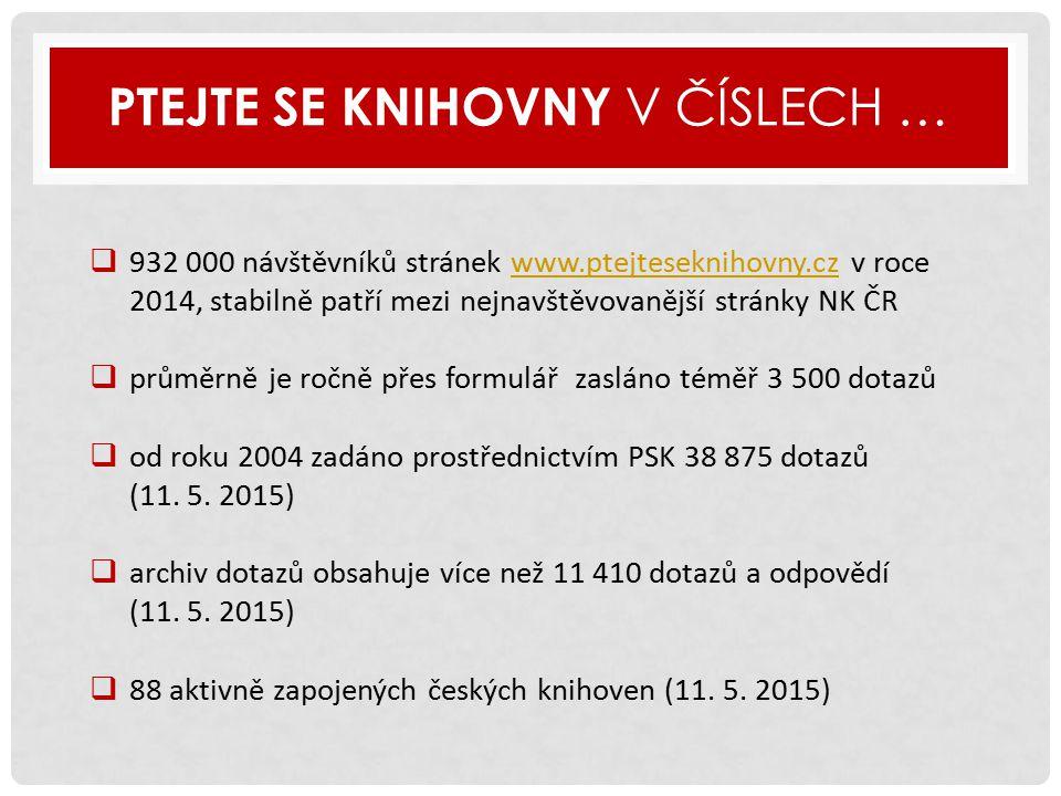 konto zapojené knihovny Pouze NK ČR má ve svém kontě tlačítko pro zobrazení přehledu dotazů (nevyřízených i vyřízených) všech knihoven