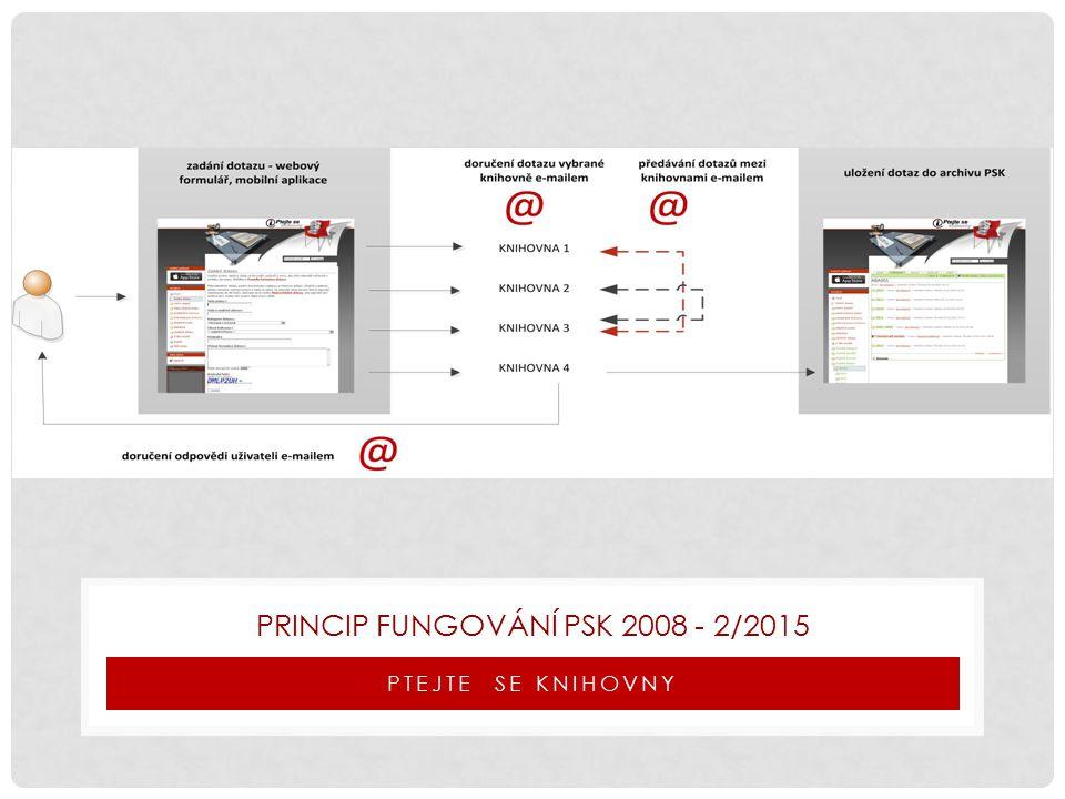 PTEJTE SE KNIHOVNY PRINCIP FUNGOVÁNÍ PSK 2008 - 2/2015