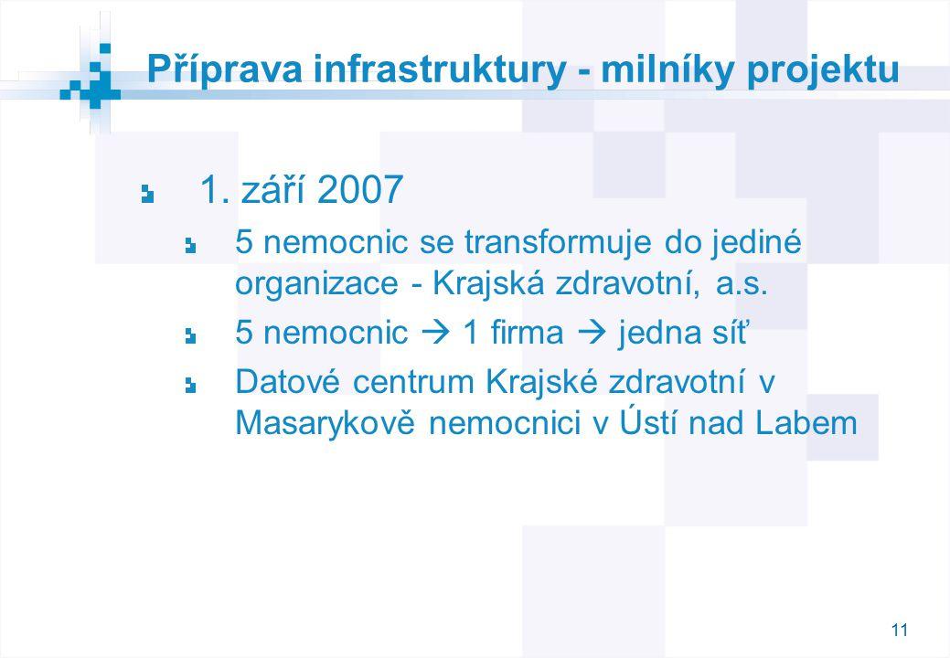 11 Příprava infrastruktury - milníky projektu 1.