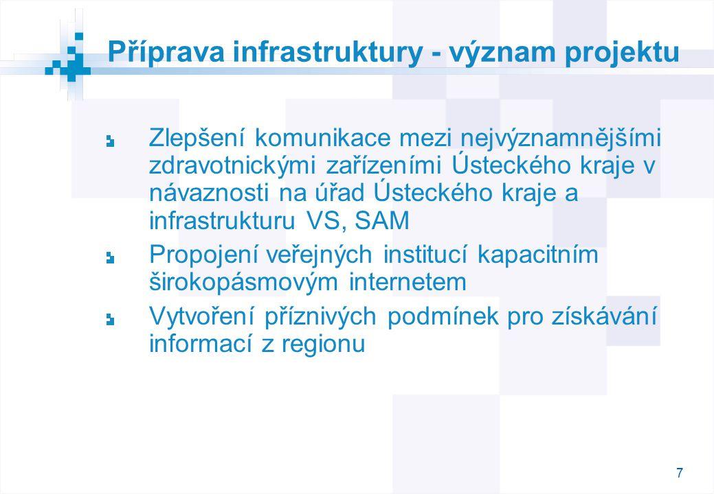 7 Příprava infrastruktury - význam projektu Zlepšení komunikace mezi nejvýznamnějšími zdravotnickými zařízeními Ústeckého kraje v návaznosti na úřad Ústeckého kraje a infrastrukturu VS, SAM Propojení veřejných institucí kapacitním širokopásmovým internetem Vytvoření příznivých podmínek pro získávání informací z regionu