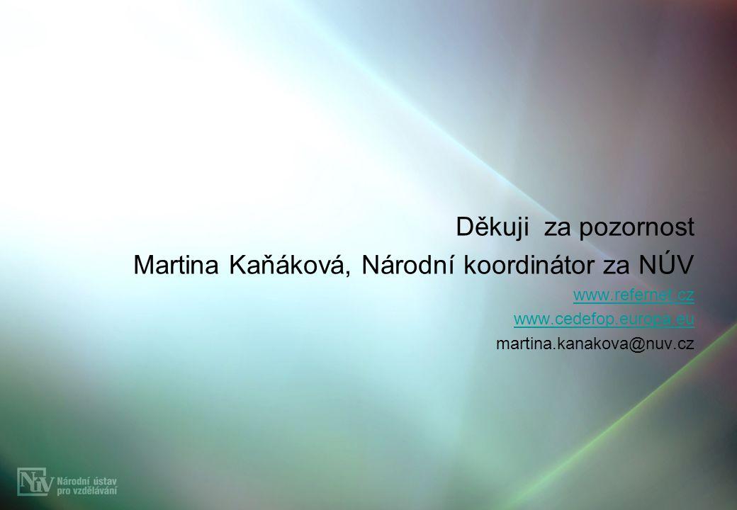 Děkuji za pozornost Martina Kaňáková, Národní koordinátor za NÚV www.refernet.cz www.cedefop.europa.eu martina.kanakova@nuv.cz