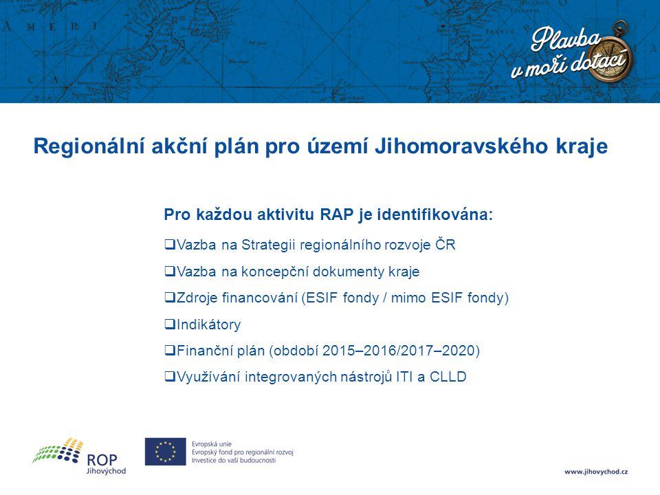 Regionální akční plán pro území Jihomoravského kraje Pro každou aktivitu RAP je identifikována:  Vazba na Strategii regionálního rozvoje ČR  Vazba na koncepční dokumenty kraje  Zdroje financování (ESIF fondy / mimo ESIF fondy)  Indikátory  Finanční plán (období 2015–2016/2017–2020)  Využívání integrovaných nástrojů ITI a CLLD